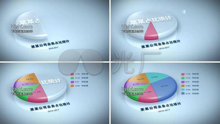 立体饼图统计企业信息数据数据分析