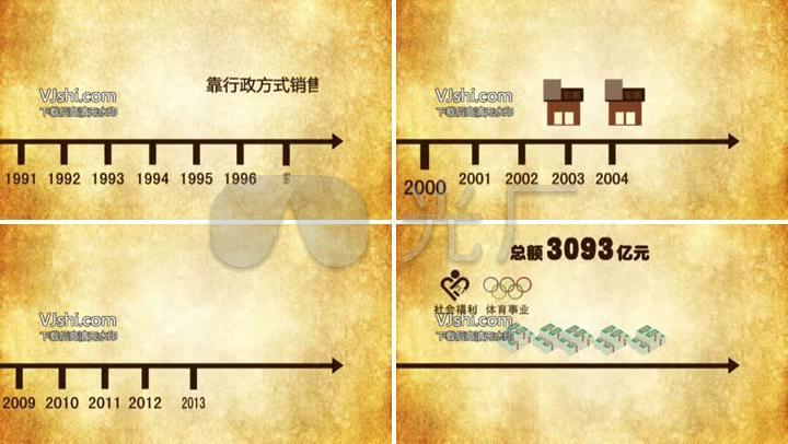 中国彩票发展史