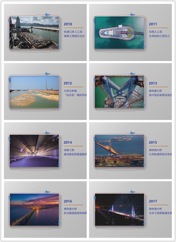 历程发展沿革图文EDUIS模板
