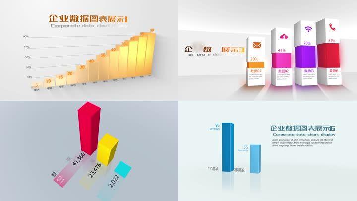 企业数据图表展示