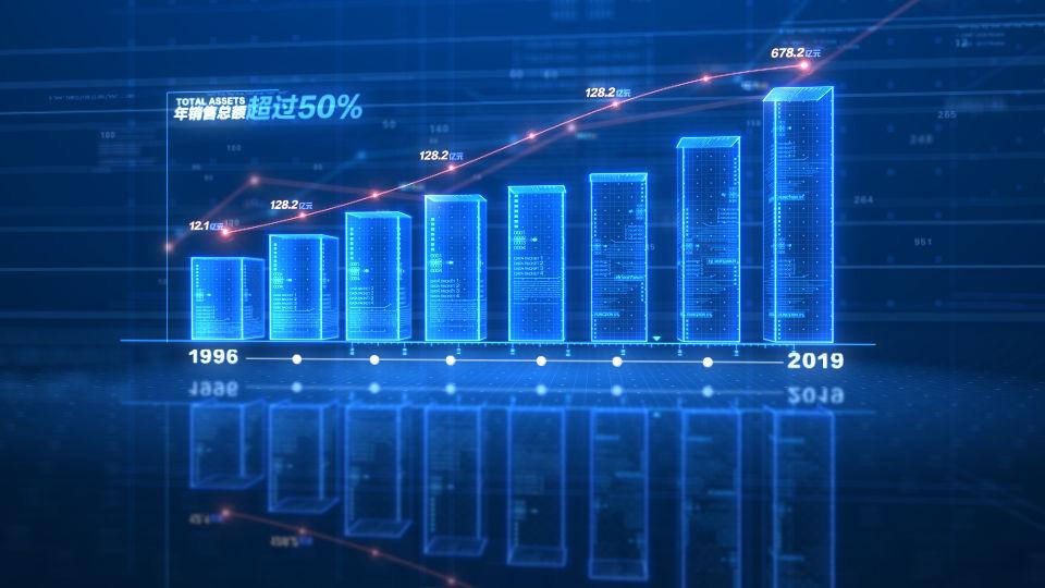 科技柱狀圖