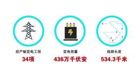生产电力类字幕AE模板AE模板