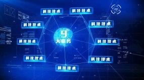 科技分类第三版九大类别AE模板