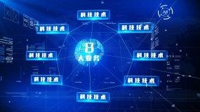 科技分类第三版八大类别AE模板