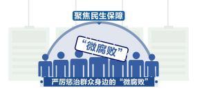 纪检新闻联播MG动画AE模版AE模板
