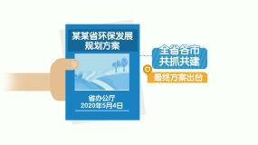 长江经济带生态环保MG动画AE模板