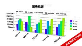 数据分析展示柱状图AE模板
