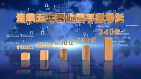 大氣企業年會匯報數據開場模板AE模板