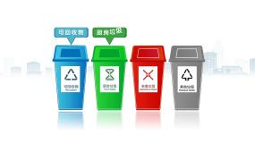 垃圾分类处理政策解读MG动画AE模板
