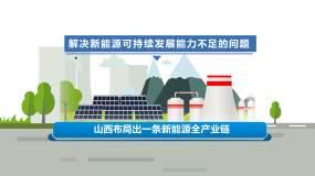 能源革命MG動畫AE模版發電煤炭AE模板