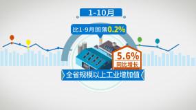 經濟統計MG動畫AE模板AE模板
