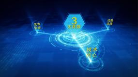 【原创】3个分支AE模板