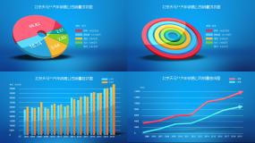 3DMG动画科技圆饼柱状折线图AE模板