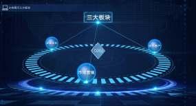 【原创】科技字幕分类展示三大板块AE模板