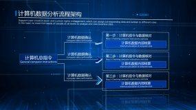 【原创】科技架构AE模板