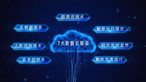 云计算互联网安全AE模板