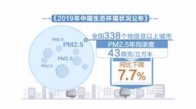 空气质量水污染MG动画AE模板