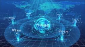 科技地球业务功能板块文字信息分类ae模板AE模板