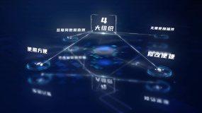 【原创】信息分类组织架构AE模板AE模板