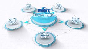 【5项】企业白色圆形分类板块展示AE模板