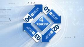 简介企业分类说明AE模板(三大至七大)AE模板