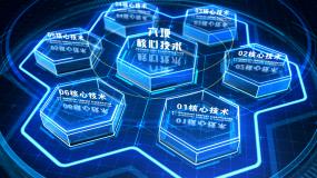 六大类科技分类数据结构AE模板AE模板