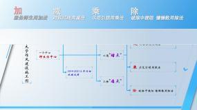 简洁PPT式视频思维导图施工图结构图AE模板