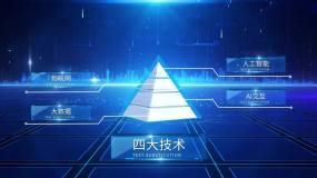 企业金字塔结构组织分类AE模板