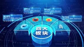 【4项】科技组织架构线框四分类AE模板