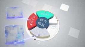 AE模板商务企业饼状图数据文字动画AE模板