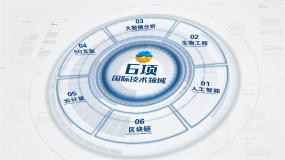 【原创作品】科技信息分类AE模板