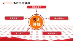 扁平风格五大分类AE模板